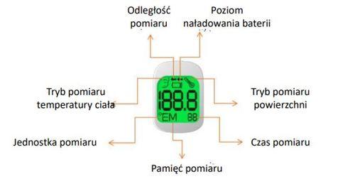 InnoGIO Bezdotykowy termometr czołowy na podczerwień GIOfast GIO-515 (3)
